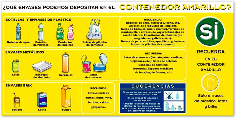 listado de medicamentos antiinflamatorios no esteroideos